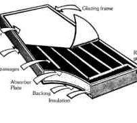 Solar Energy Workshop 1